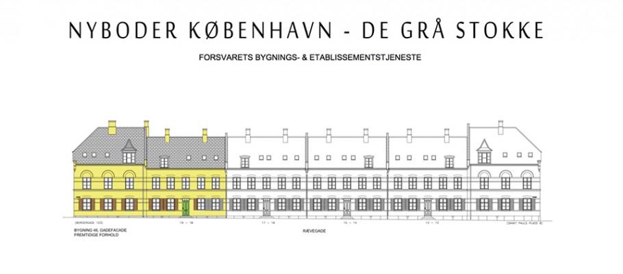 Gråstokke, København